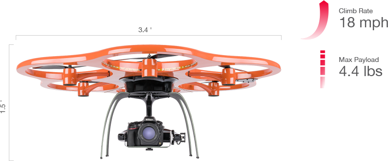 Fig. 2: Frontal view of the Aibot X6 Hexacopter.