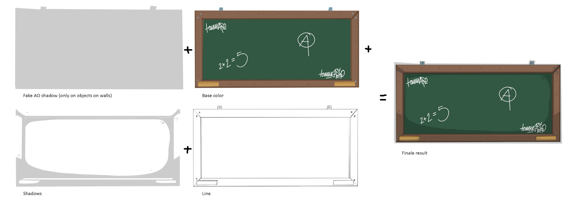 Art Spotlight Toon Classroom Sketchfab Blog Free Download Af75 Wiring Diagram Layers Composition For Sprites The Same Technique As Was Used Texturing 3d Models