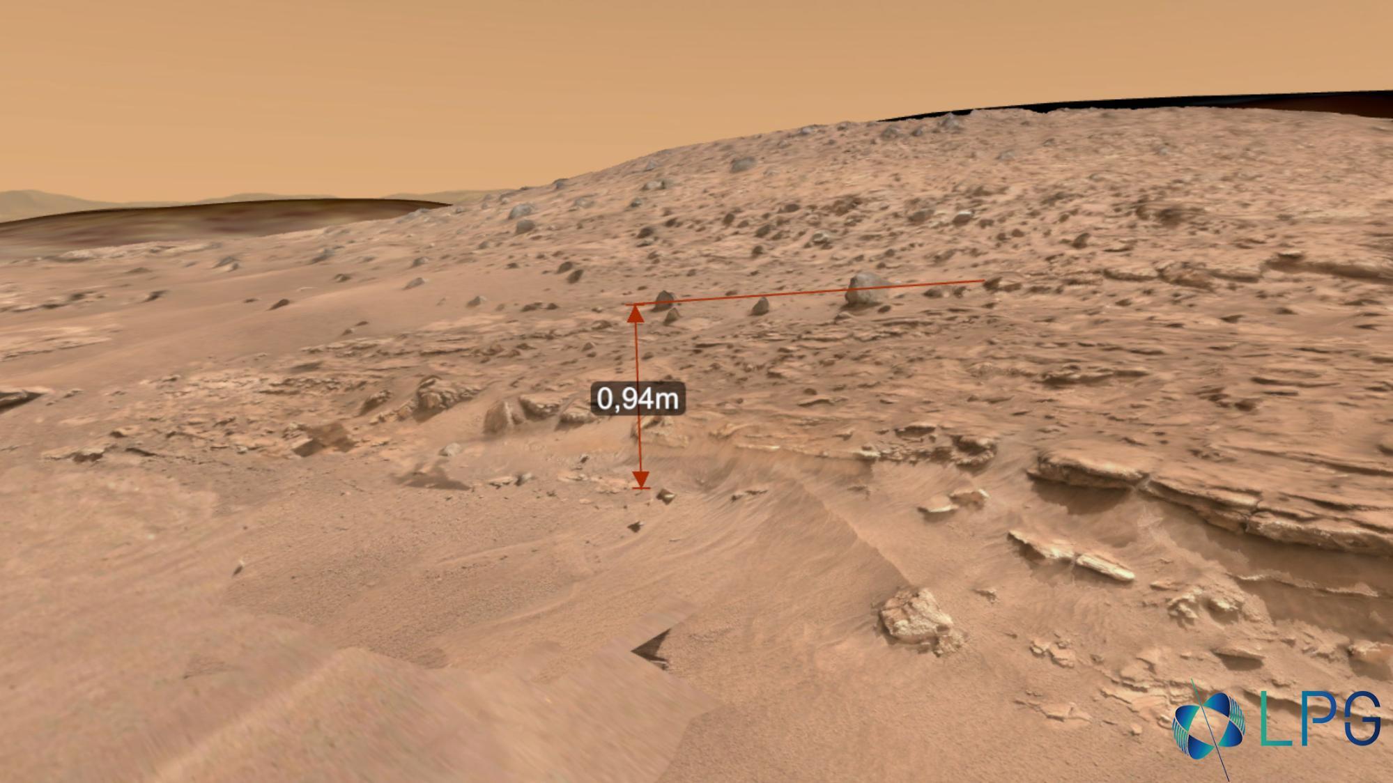 Mars 3D measurements