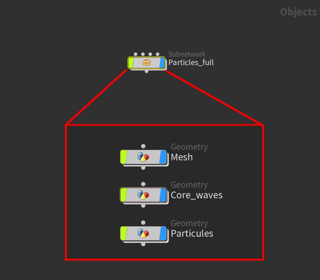 houdini node network
