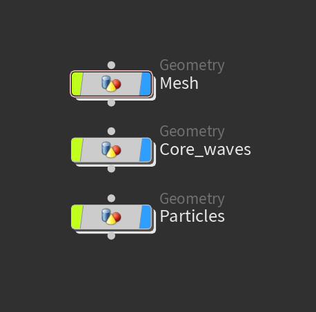 houdini object nodes