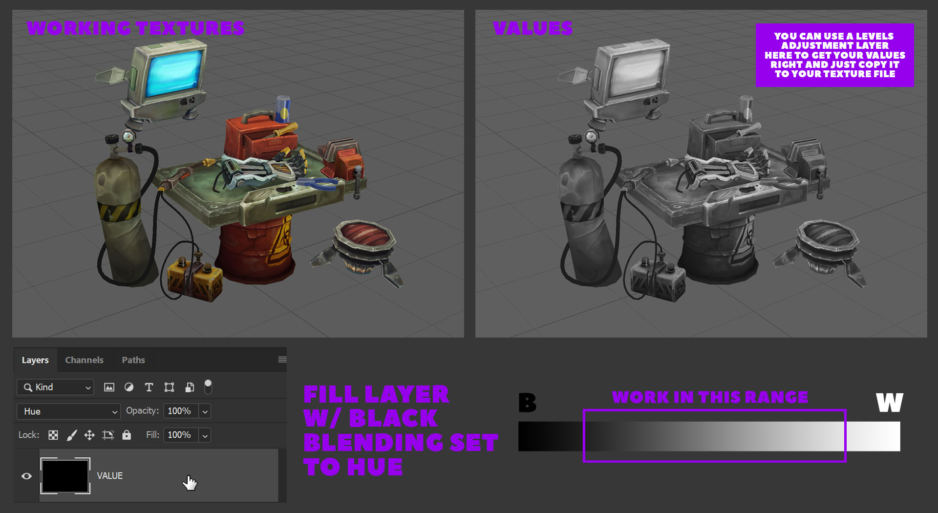 junkyard battle bot levels