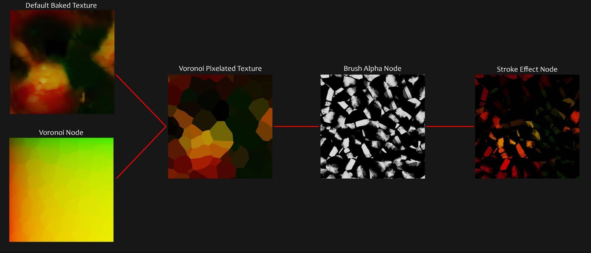 illustration shader nodes