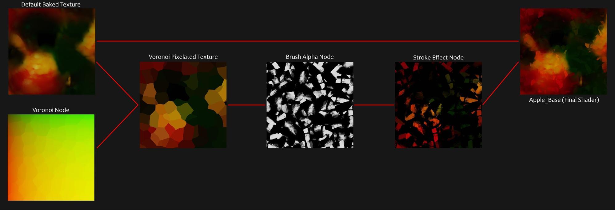 illustration shader blender nodes